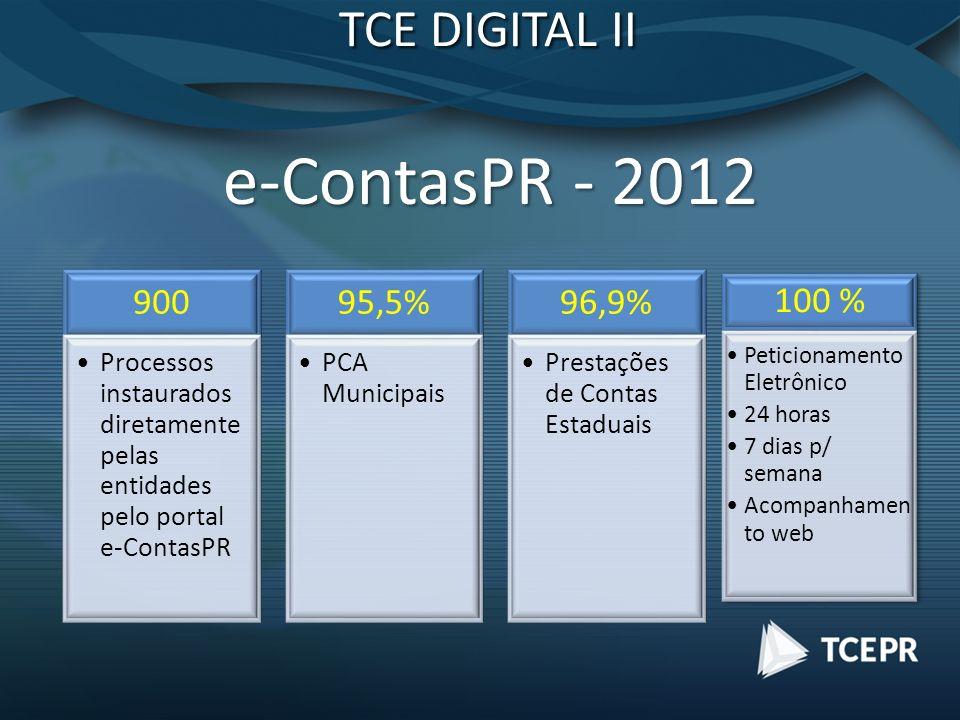 e-ContasPR - 2012 900 Processos instaurados diretamente pelas entidades pelo portal e-ContasPR 95,5% PCA Municipais 96,9% Prestações de Contas Estaduais TCE DIGITAL II