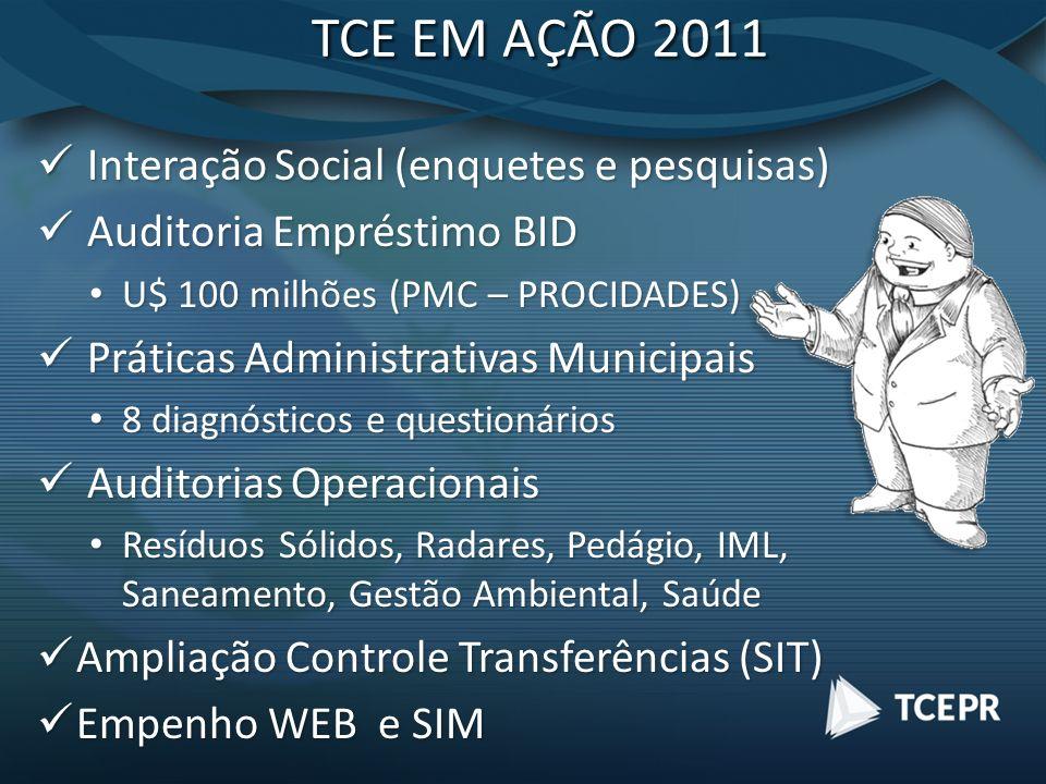 TCE EM AÇÃO 2011 Interação Social (enquetes e pesquisas) Interação Social (enquetes e pesquisas) Auditoria Empréstimo BID Auditoria Empréstimo BID U$