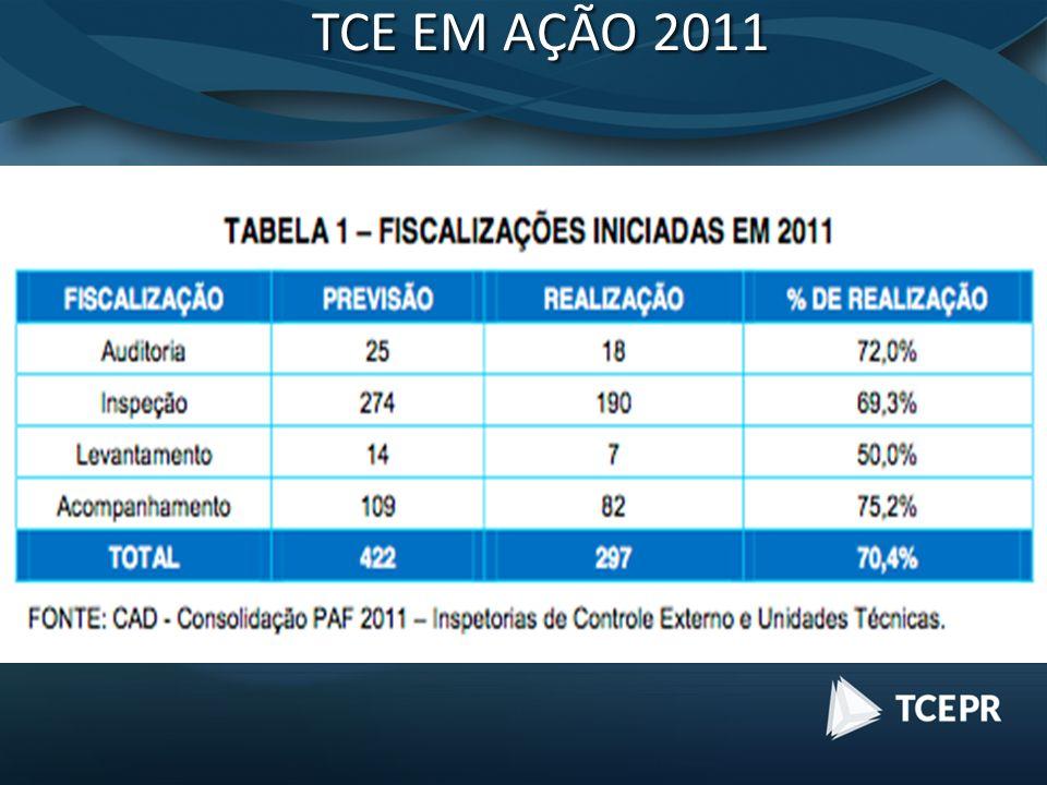 TCE EM AÇÃO 2011