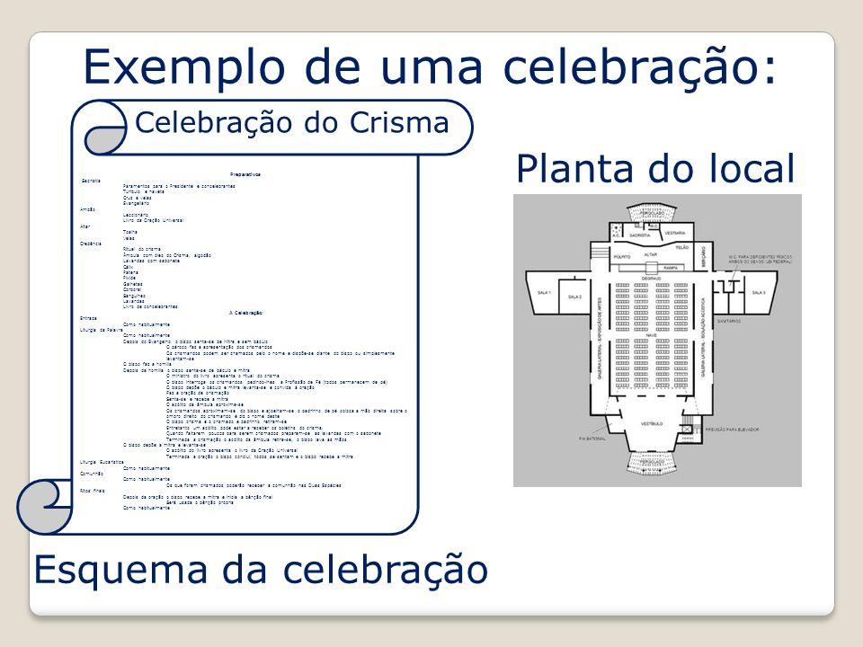 Exemplo de uma celebração: Planta do local Esquema da celebração Preparativos Sacristia Paramentos para o Presidente e concelebrantes Turíbulo e navet