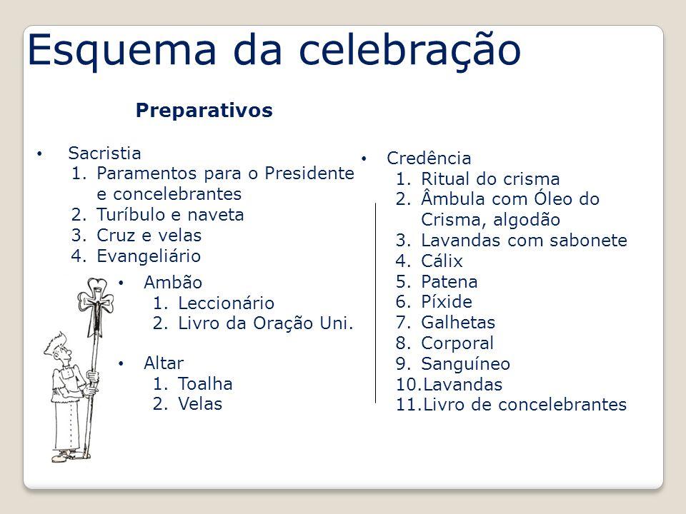 Esquema da celebração Preparativos Sacristia 1.Paramentos para o Presidente e concelebrantes 2.Turíbulo e naveta 3.Cruz e velas 4.Evangeliário Credênc
