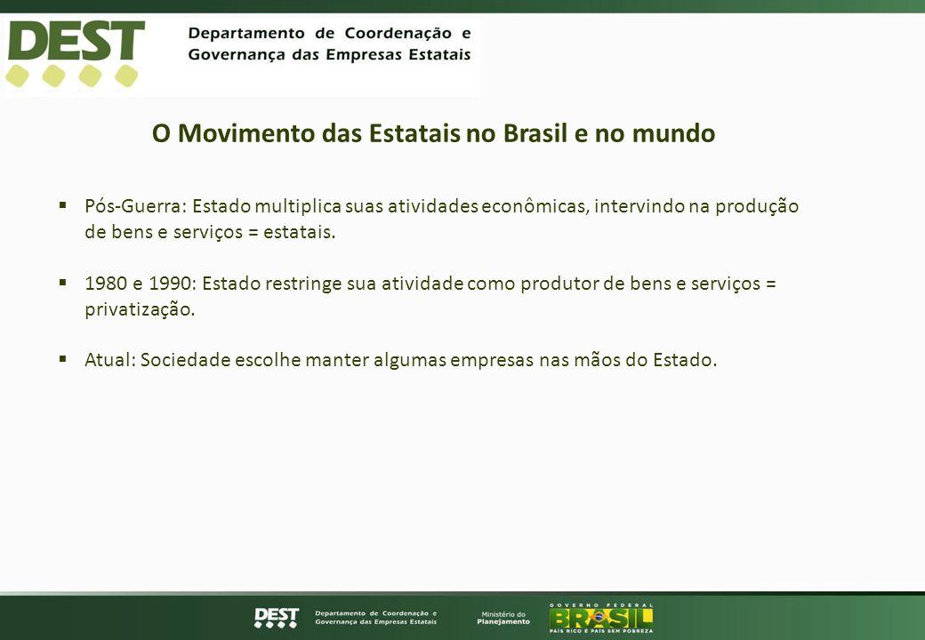 O Movimento das Estatais no Brasil e no mundo Pós-Guerra: Estado multiplica suas atividades econômicas, intervindo na produção de bens e serviços = es