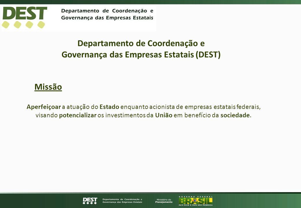 Departamento de Coordenação e Governança das Empresas Estatais (DEST) Aperfeiçoar a atuação do Estado enquanto acionista de empresas estatais federais