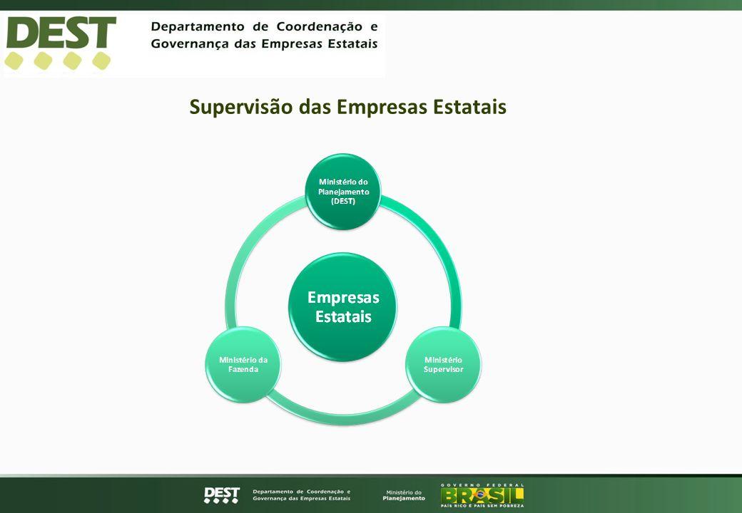 Supervisão das Empresas Estatais