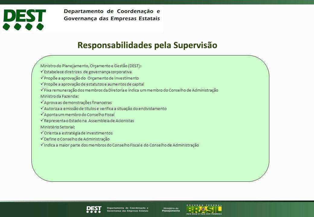 Responsabilidades pela Supervisão Ministro do Planejamento, Orçamento e Gestão (DEST): Estabelece diretrizes de governança corporativa Propõe a aprova
