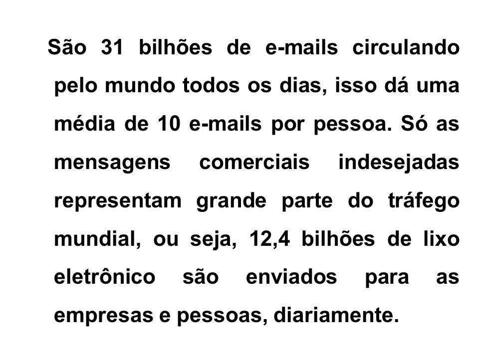 São 31 bilhões de e-mails circulando pelo mundo todos os dias, isso dá uma média de 10 e-mails por pessoa. Só as mensagens comerciais indesejadas repr