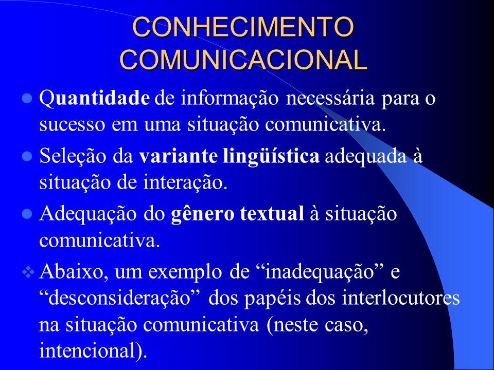 CONHECIMENTO COMUNICACIONAL Quantidade de informação necessária para o sucesso em uma situação comunicativa. Seleção da variante lingüística adequada