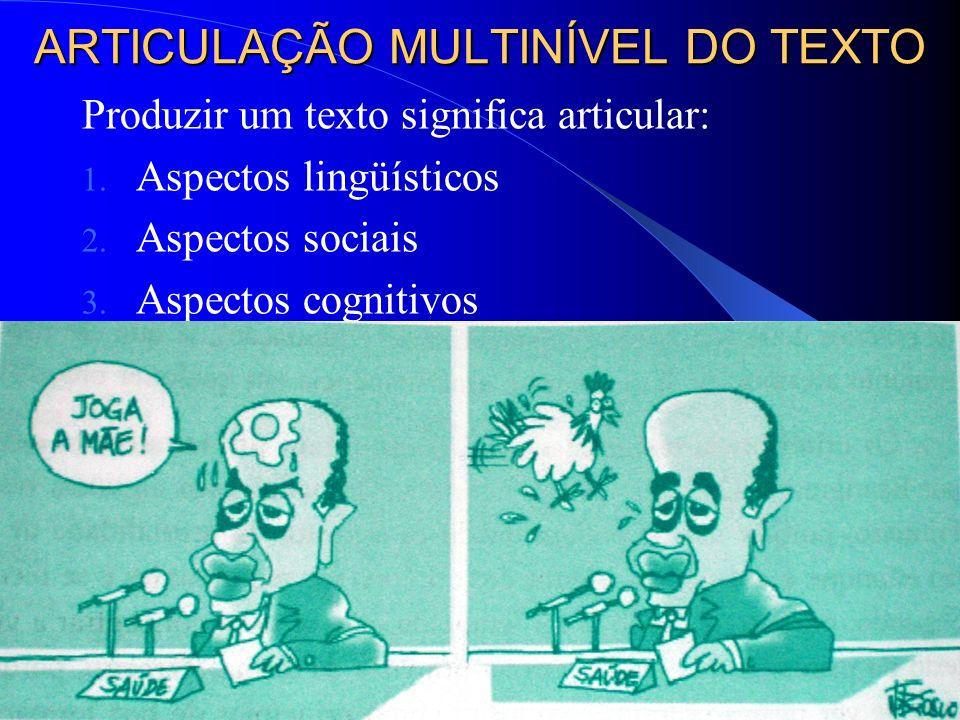ARTICULAÇÃO MULTINÍVEL DO TEXTO Produzir um texto significa articular: 1. Aspectos lingüísticos 2. Aspectos sociais 3. Aspectos cognitivos