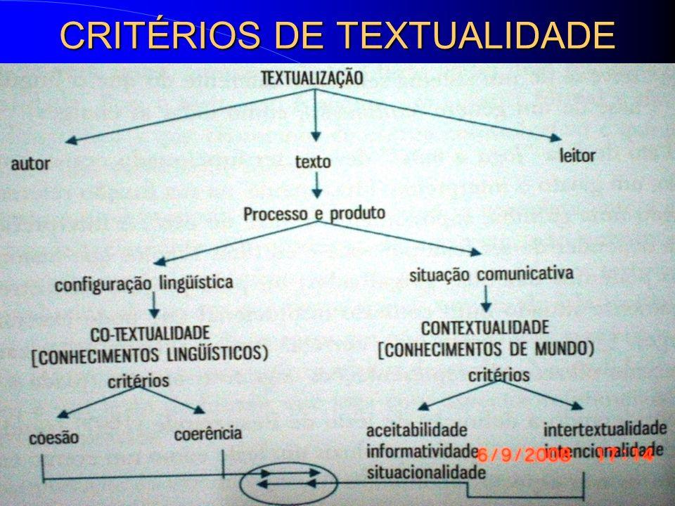 CRITÉRIOS DE TEXTUALIDADE