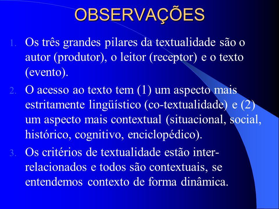 OBSERVAÇÕES 1. Os três grandes pilares da textualidade são o autor (produtor), o leitor (receptor) e o texto (evento). 2. O acesso ao texto tem (1) um