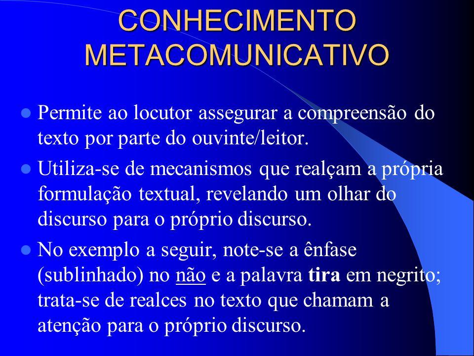 CONHECIMENTO METACOMUNICATIVO Permite ao locutor assegurar a compreensão do texto por parte do ouvinte/leitor. Utiliza-se de mecanismos que realçam a