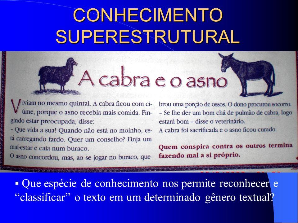 CONHECIMENTO SUPERESTRUTURAL Que espécie de conhecimento nos permite reconhecer e classificar o texto em um determinado gênero textual?