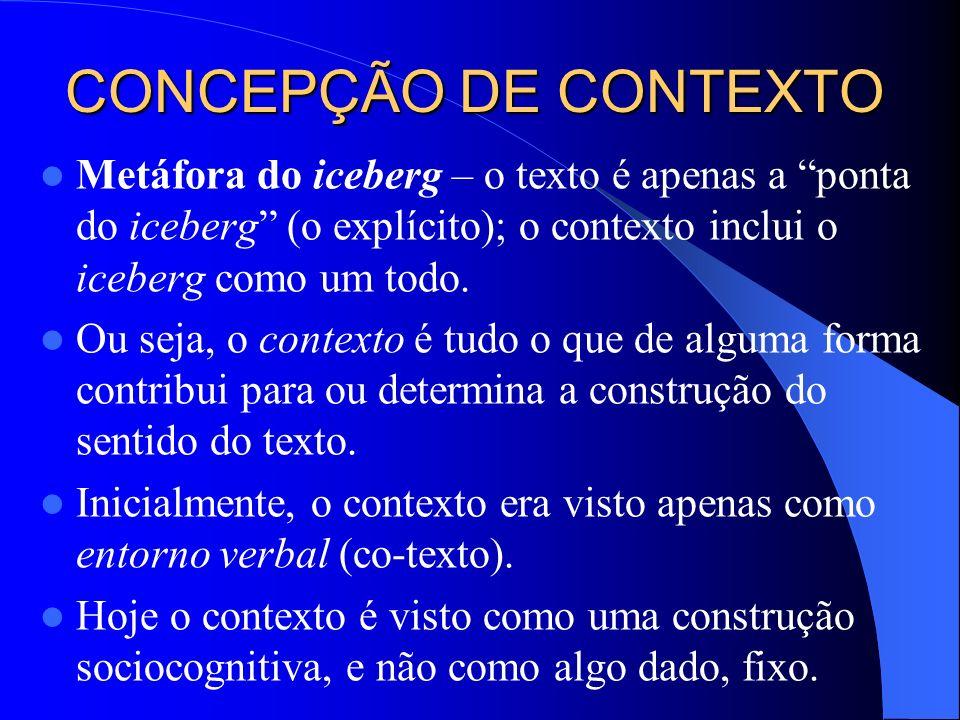 CONCEPÇÃO DE CONTEXTO Metáfora do iceberg – o texto é apenas a ponta do iceberg (o explícito); o contexto inclui o iceberg como um todo. Ou seja, o co
