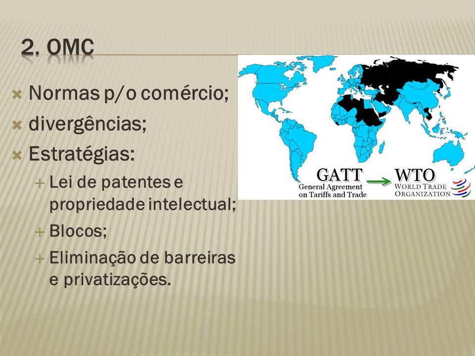 Normas p/o comércio; divergências; Estratégias: Lei de patentes e propriedade intelectual; Blocos; Eliminação de barreiras e privatizações.