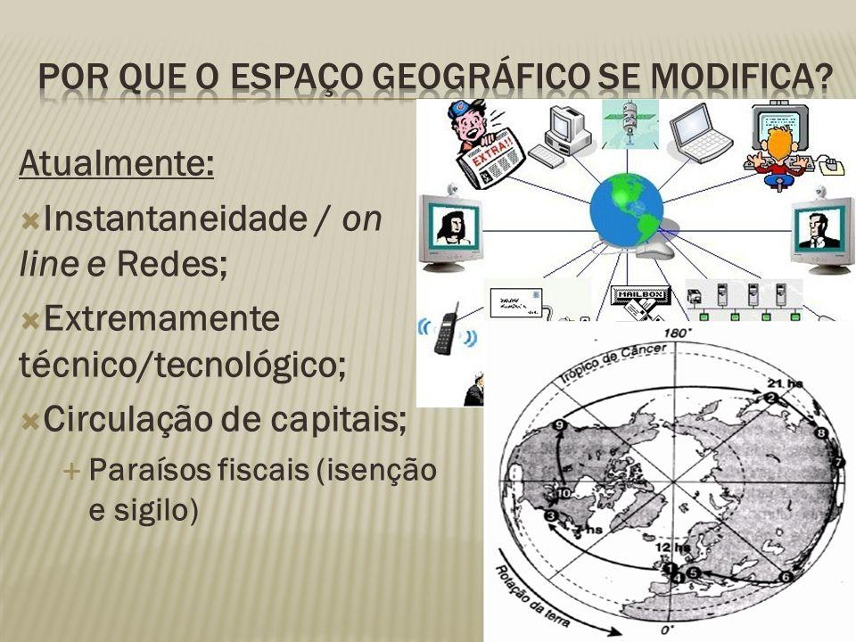 Atualmente: Instantaneidade / on line e Redes; Extremamente técnico/tecnológico; Circulação de capitais; Paraísos fiscais (isenção e sigilo)