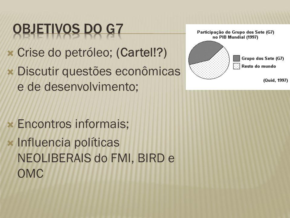 Crise do petróleo; (Cartel! ) Discutir questões econômicas e de desenvolvimento; Encontros informais; Influencia políticas NEOLIBERAIS do FMI, BIRD e OMC