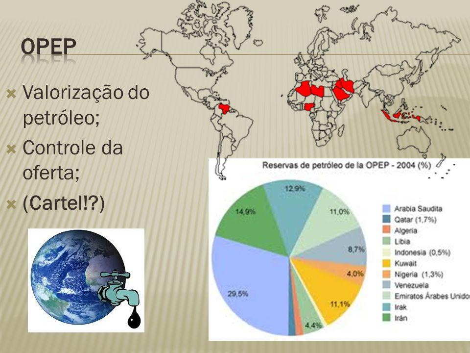 Valorização do petróleo; Controle da oferta; (Cartel! )