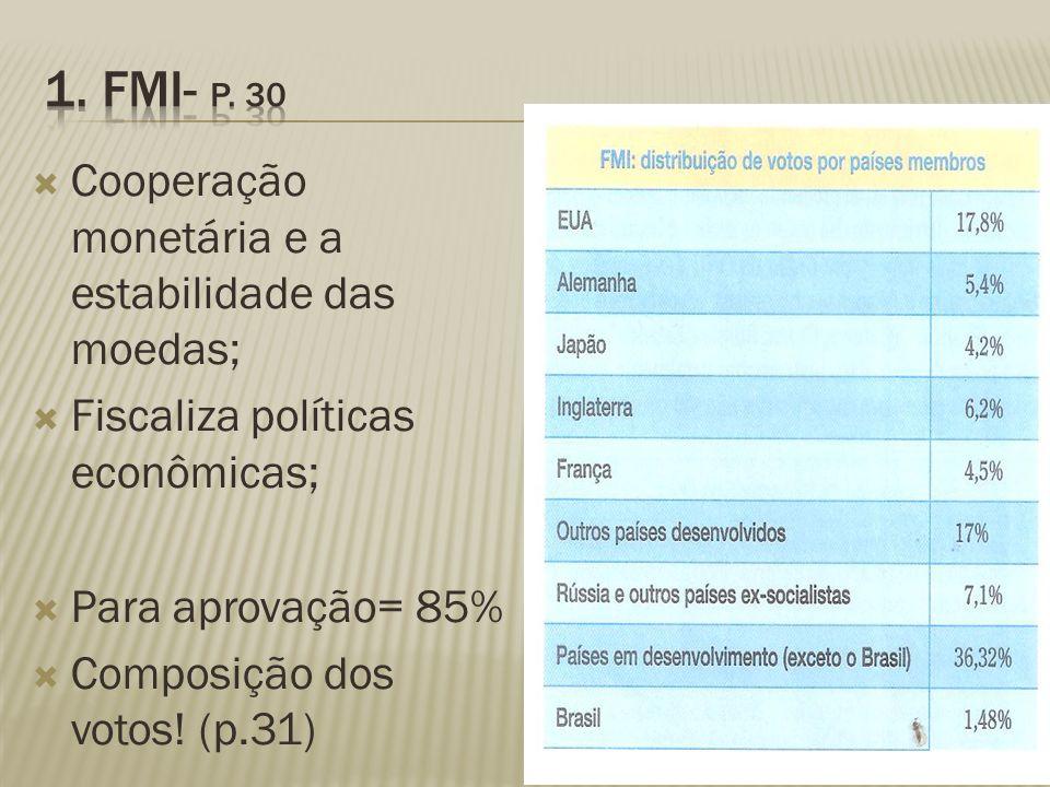 Cooperação monetária e a estabilidade das moedas; Fiscaliza políticas econômicas; Para aprovação= 85% Composição dos votos.
