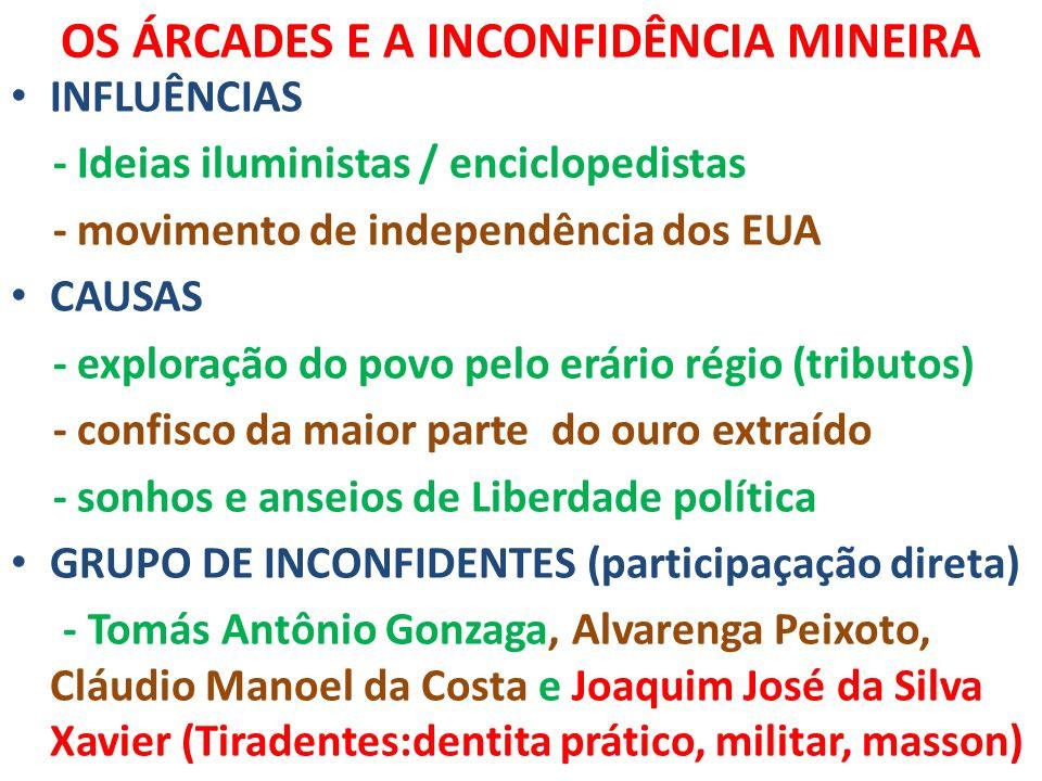 OS ÁRCADES E A INCONFIDÊNCIA MINEIRA INFLUÊNCIAS - Ideias iluministas / enciclopedistas - movimento de independência dos EUA CAUSAS - exploração do po