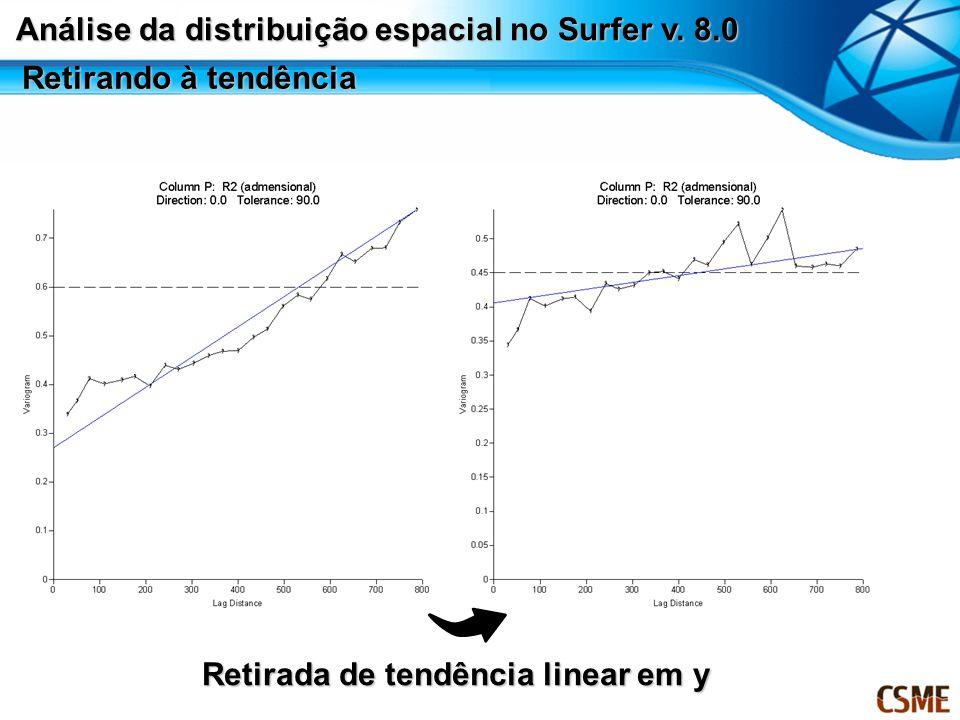 Retirando à tendência Retirada de tendência linear em y Análise da distribuição espacial no Surfer v. 8.0