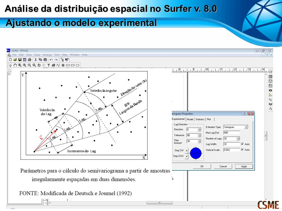 Ajustando o modelo experimental Isotrópico mx 22º