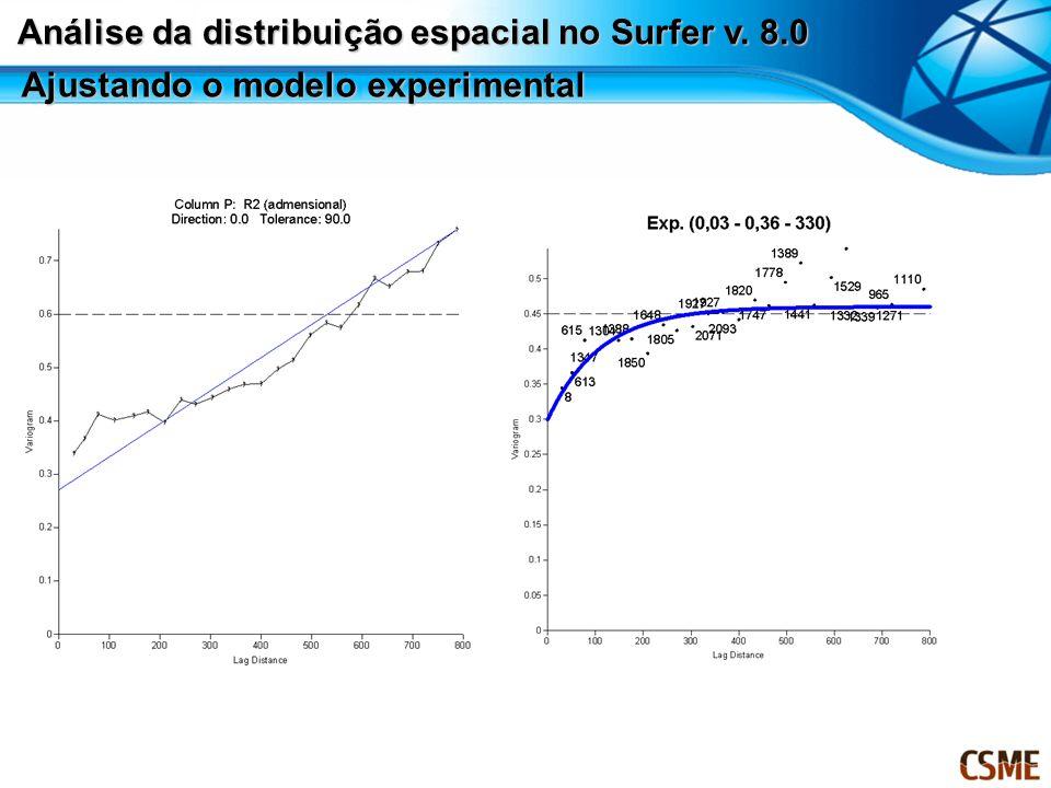 Análise da distribuição espacial no Surfer v. 8.0 Ajustando o modelo experimental