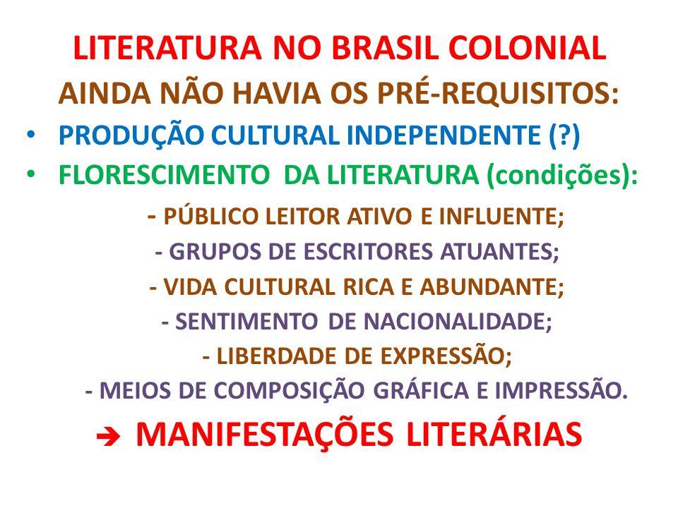 LITERATURA NO BRASIL COLONIAL AINDA NÃO HAVIA OS PRÉ-REQUISITOS: PRODUÇÃO CULTURAL INDEPENDENTE (?) FLORESCIMENTO DA LITERATURA (condições): - PÚBLICO