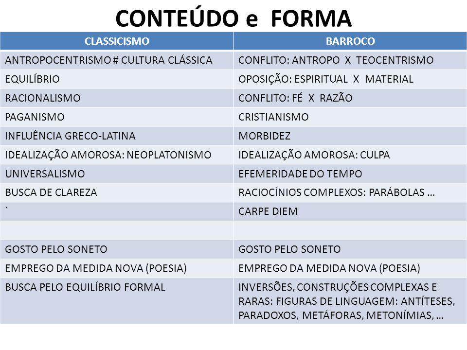 CONTEÚDO e FORMA CLASSICISMOBARROCO ANTROPOCENTRISMO # CULTURA CLÁSSICACONFLITO: ANTROPO X TEOCENTRISMO EQUILÍBRIOOPOSIÇÃO: ESPIRITUAL X MATERIAL RACI