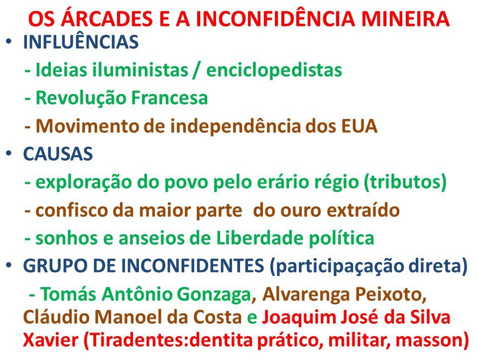 OS ÁRCADES E A INCONFIDÊNCIA MINEIRA INFLUÊNCIAS - Ideias iluministas / enciclopedistas - Revolução Francesa - Movimento de independência dos EUA CAUS