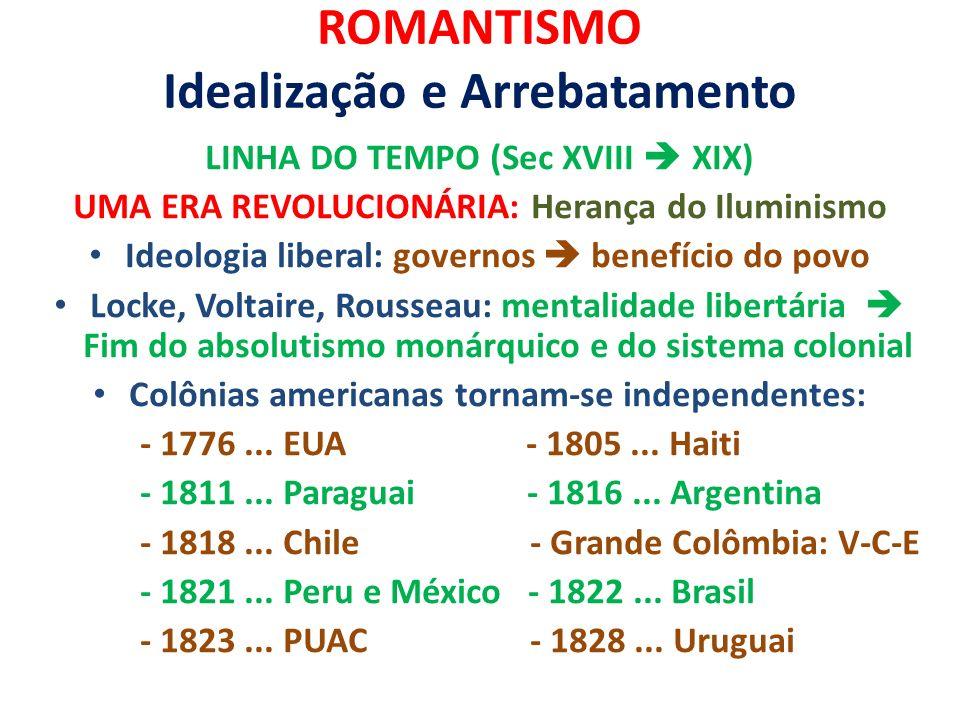ROMANTISMO Idealização e Arrebatamento LINHA DO TEMPO (Sec XVIII XIX) UMA ERA REVOLUCIONÁRIA: Herança do Iluminismo Ideologia liberal: governos benefí
