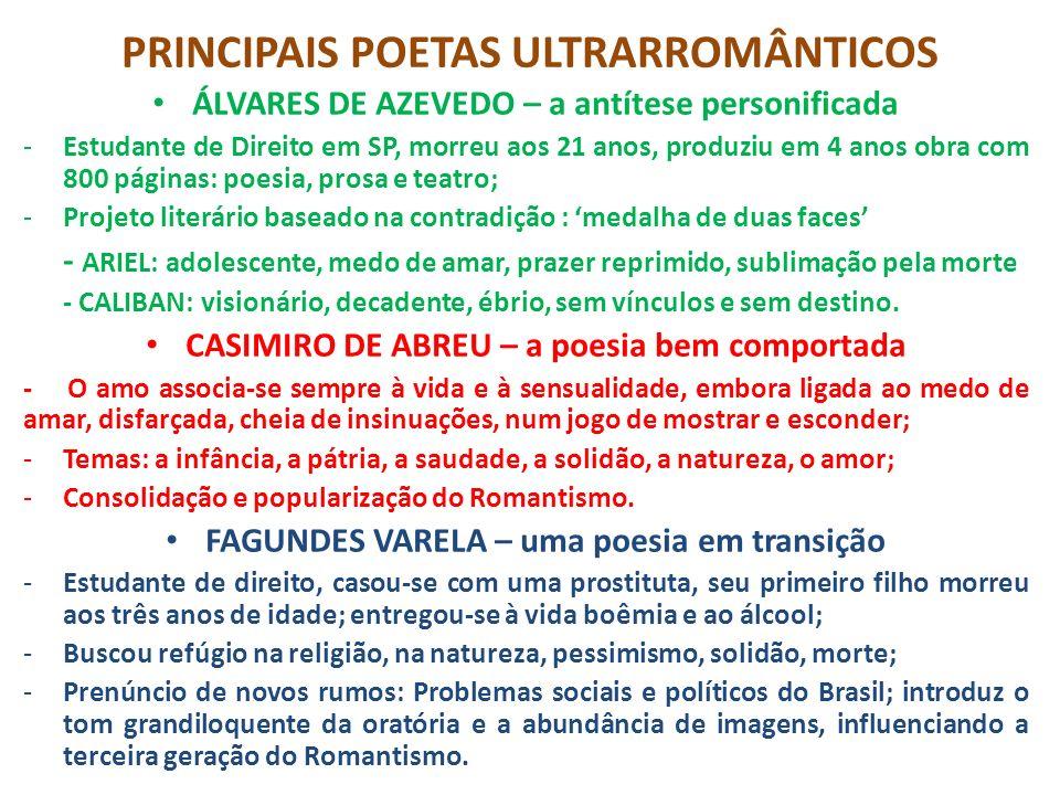PRINCIPAIS POETAS ULTRARROMÂNTICOS ÁLVARES DE AZEVEDO – a antítese personificada -Estudante de Direito em SP, morreu aos 21 anos, produziu em 4 anos o