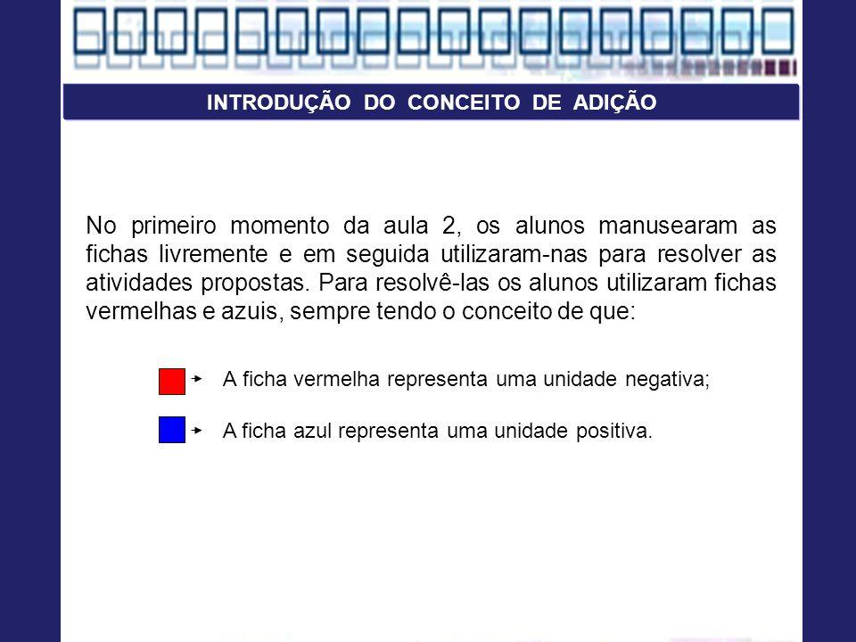 A ficha vermelha representa uma unidade negativa; A ficha azul representa uma unidade positiva. No primeiro momento da aula 2, os alunos manusearam as