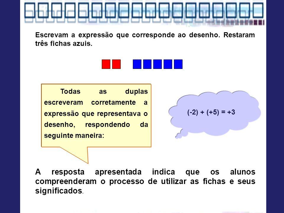 Escrevam a expressão que corresponde ao desenho. Restaram três fichas azuis. A resposta apresentada indica que os alunos compreenderam o processo de u