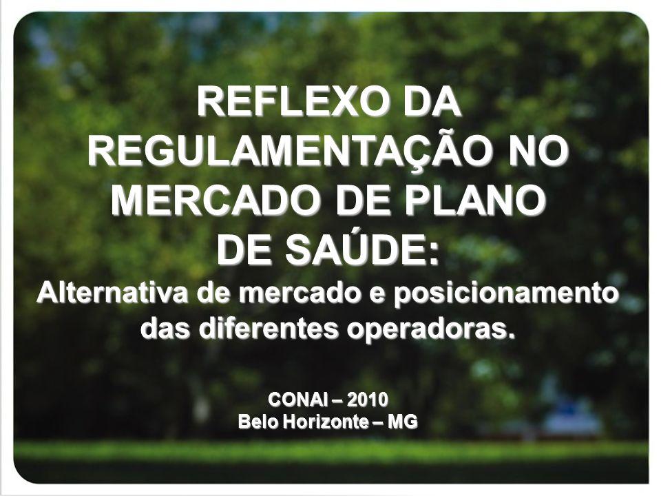 REFLEXO DA REGULAMENTAÇÃO NO MERCADO DE PLANO DE SAÚDE: Alternativa de mercado e posicionamento das diferentes operadoras. CONAI – 2010 Belo Horizonte
