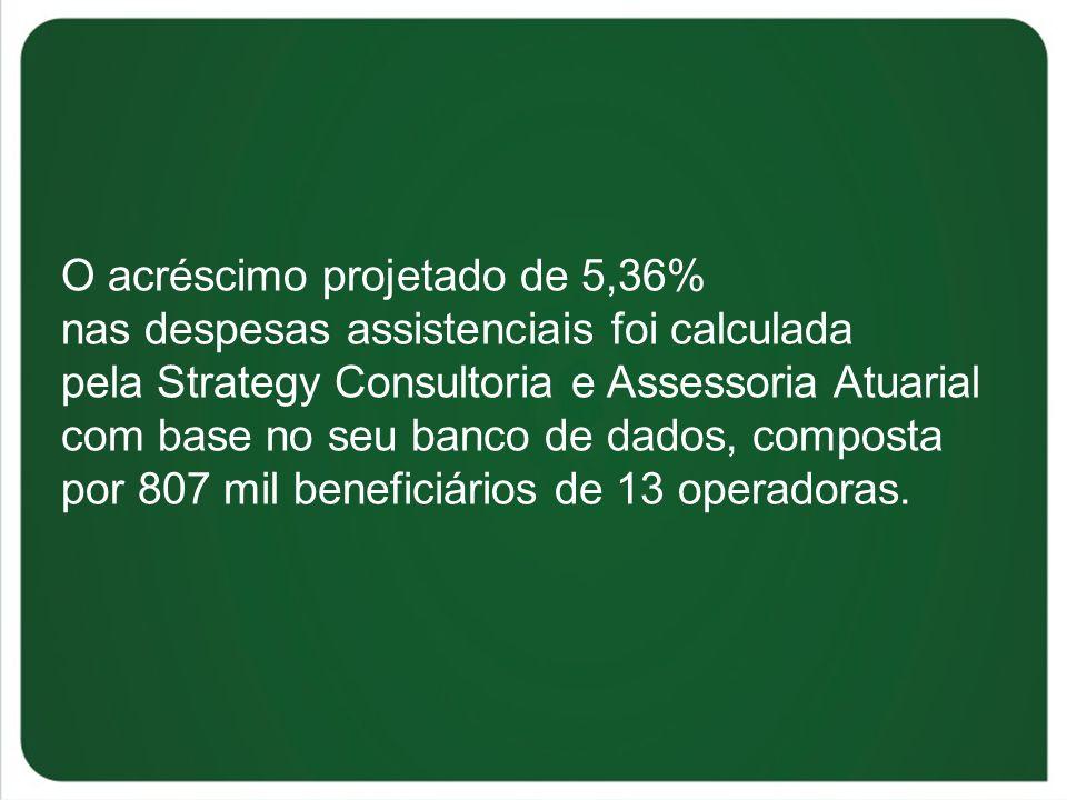 O acréscimo projetado de 5,36% nas despesas assistenciais foi calculada pela Strategy Consultoria e Assessoria Atuarial com base no seu banco de dados