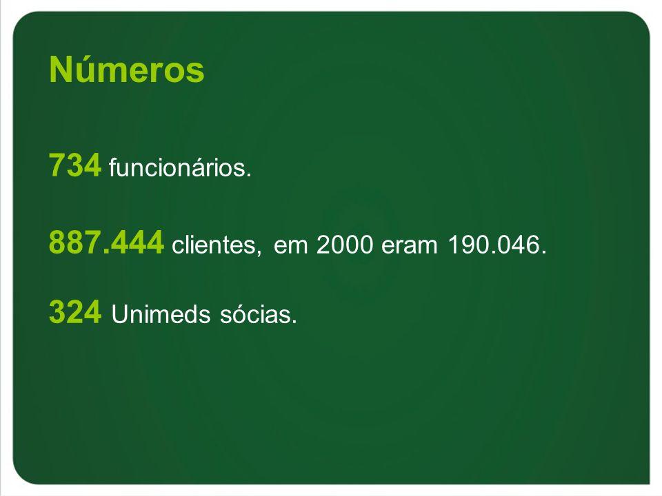 734 funcionários. 887.444 clientes, em 2000 eram 190.046. 324 Unimeds sócias. Números