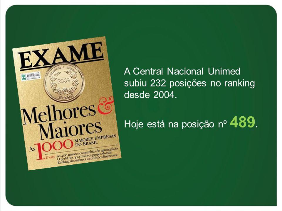 A Central Nacional Unimed subiu 232 posições no ranking desde 2004. Hoje está na posição nº 489.