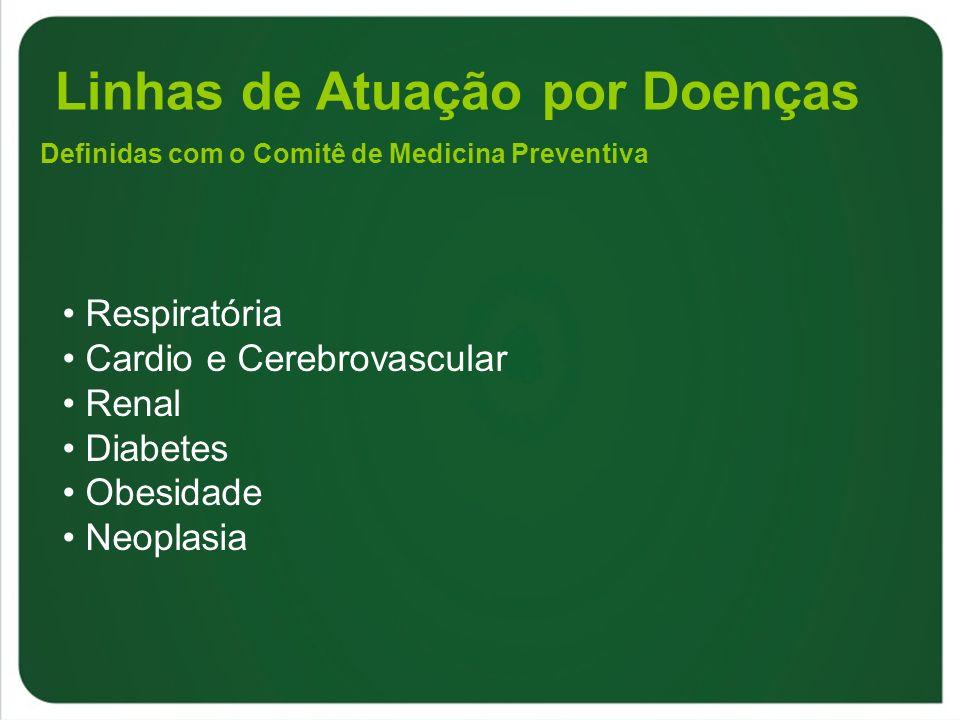Linhas de Atuação por Doenças Definidas com o Comitê de Medicina Preventiva Respiratória Cardio e Cerebrovascular Renal Diabetes Obesidade Neoplasia