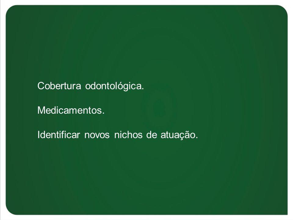 Cobertura odontológica. Medicamentos. Identificar novos nichos de atuação.