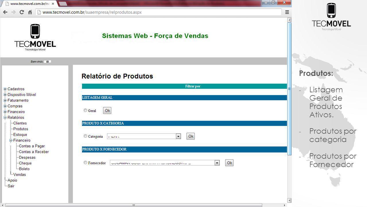 Produtos: - Listagem Geral de Produtos Ativos. - Produtos por categoria - Produtos por Fornecedor