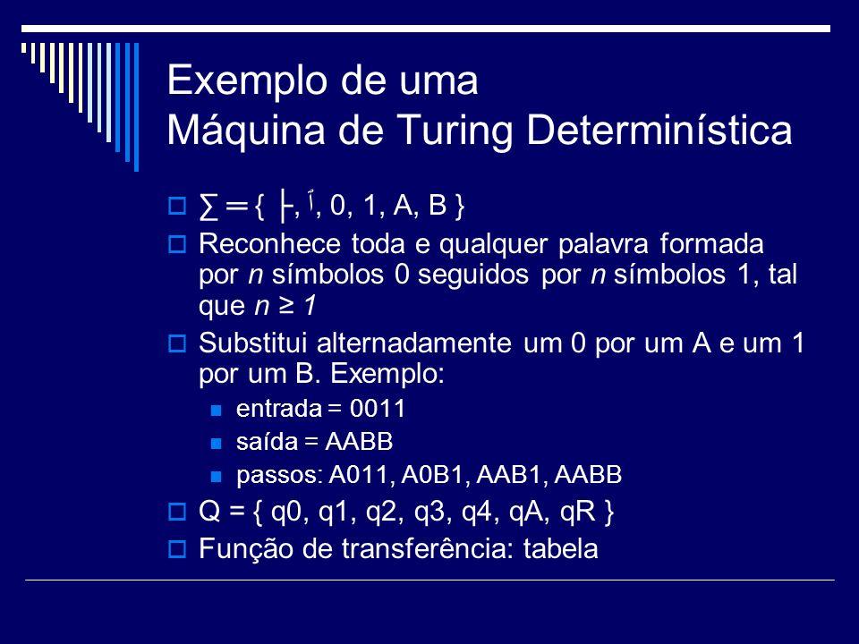 Exemplo de uma Máquina de Turing Determinística {, ٱ, 0, 1, A, B } Reconhece toda e qualquer palavra formada por n símbolos 0 seguidos por n símbolos