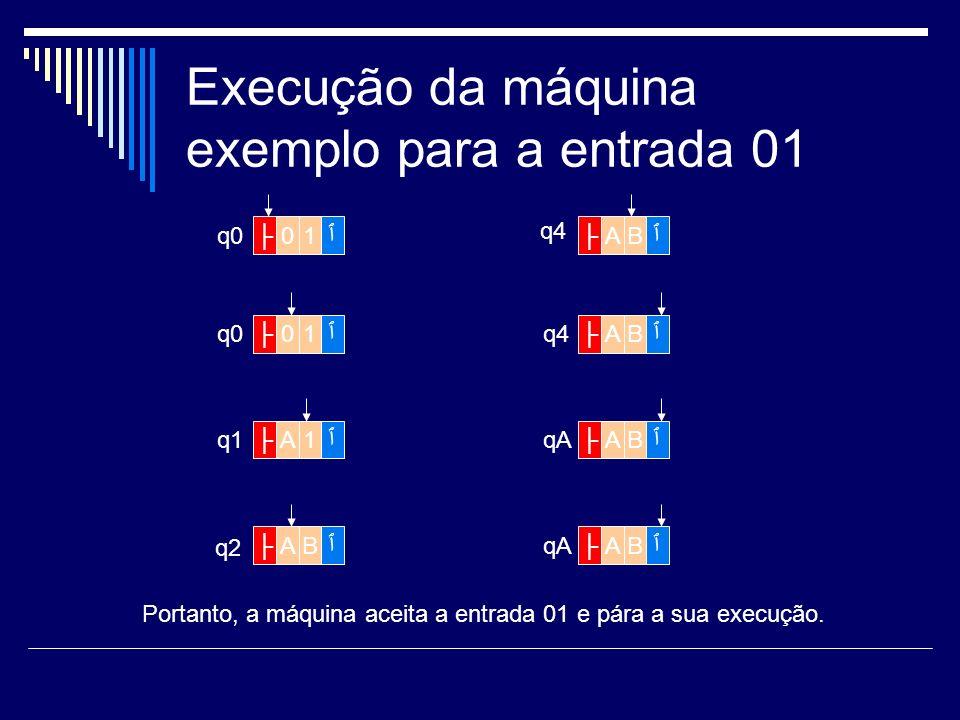 Execução da máquina exemplo para a entrada 01 01ٱ 01ٱ A1ٱ ABٱ ABٱ ABٱ ABٱ ABٱ q0 q1 q2 q4 qA Portanto, a máquina aceita a entrada 01 e pára a sua exec