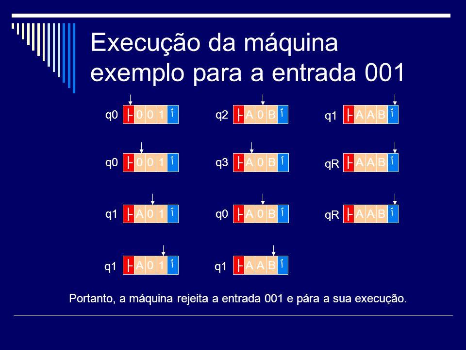 Execução da máquina exemplo para a entrada 001 01ٱ q0 q1 Portanto, a máquina rejeita a entrada 001 e pára a sua execução. 0 01ٱ0 A1ٱ0 A1ٱ0 q2 ABٱ0 q3
