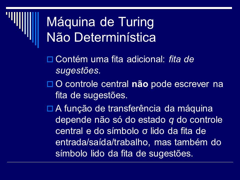 Máquina de Turing Não Determinística Contém uma fita adicional: fita de sugestões. O controle central não pode escrever na fita de sugestões. A função