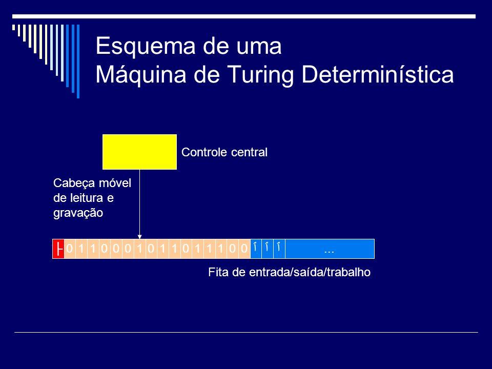 Esquema de uma Máquina de Turing Determinística ٱ0100000001111111ٱٱ... Fita de entrada/saída/trabalho Controle central Cabeça móvel de leitura e grava
