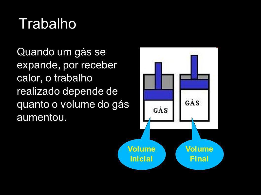Trabalho Quando um gás se expande, por receber calor, o trabalho realizado depende de quanto o volume do gás aumentou. Volume Inicial Volume Final