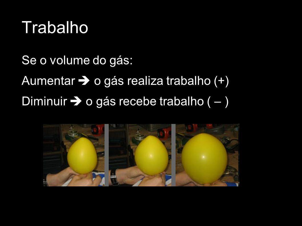 Trabalho Se o volume do gás: Aumentar o gás realiza trabalho (+) Diminuir o gás recebe trabalho ( – )