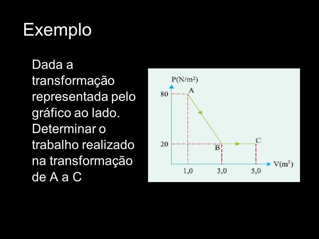 Exemplo Dada a transformação representada pelo gráfico ao lado. Determinar o trabalho realizado na transformação de A a C