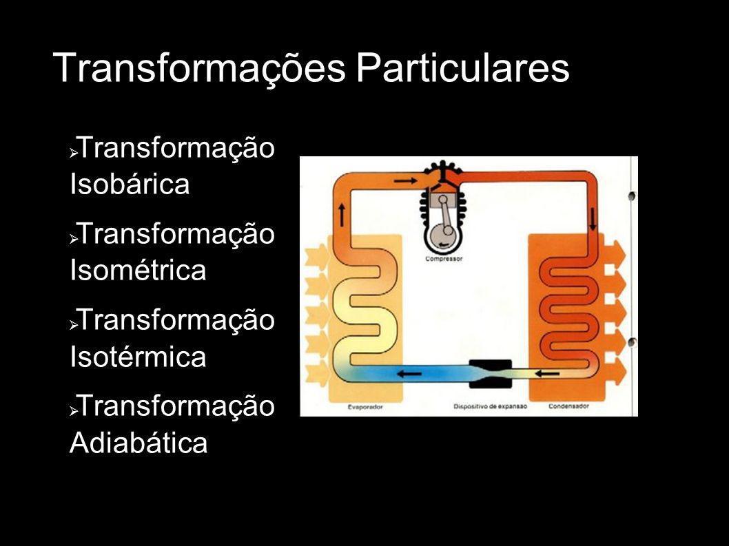 Transformações Particulares Transformação Isobárica Transformação Isométrica Transformação Isotérmica Transformação Adiabática