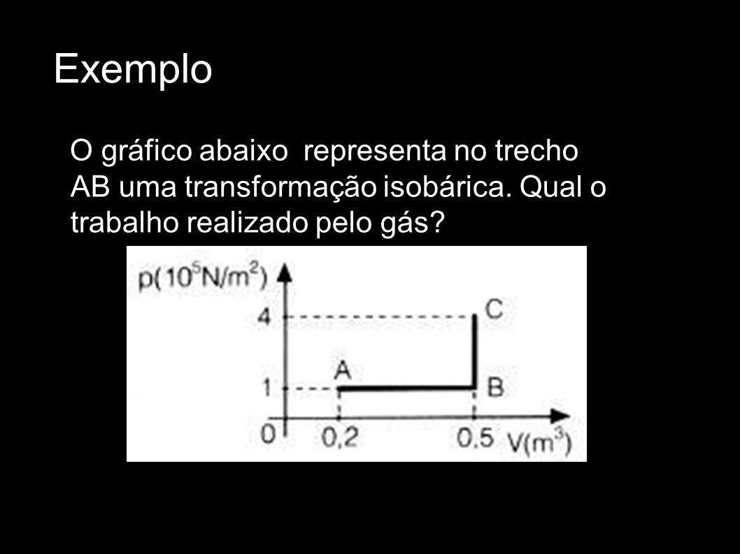 Exemplo O gráfico abaixo representa no trecho AB uma transformação isobárica. Qual o trabalho realizado pelo gás?
